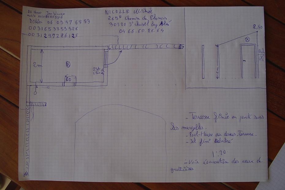 Alles op 1 A4, Hoe het moest worden en de contactgegevens;  dat is pas eenvoud....